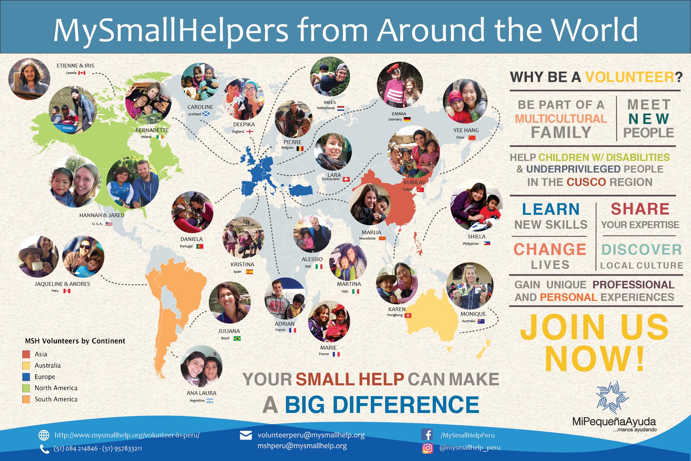 Volunteer in Peru - MiPequeñaAyuda - MySmallHelp Peru
